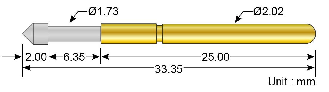 Y125 Serisi (3.17mm)